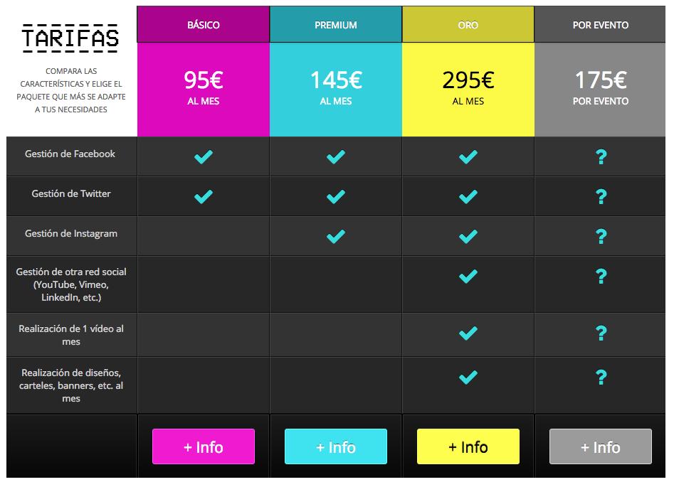 tarifa-precios-multimedia-social-media