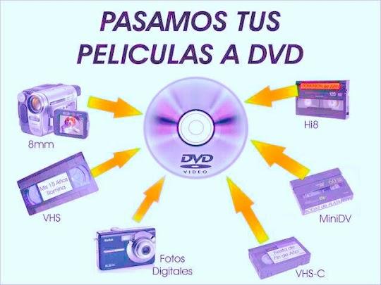 digitalizar cintas de vídeo